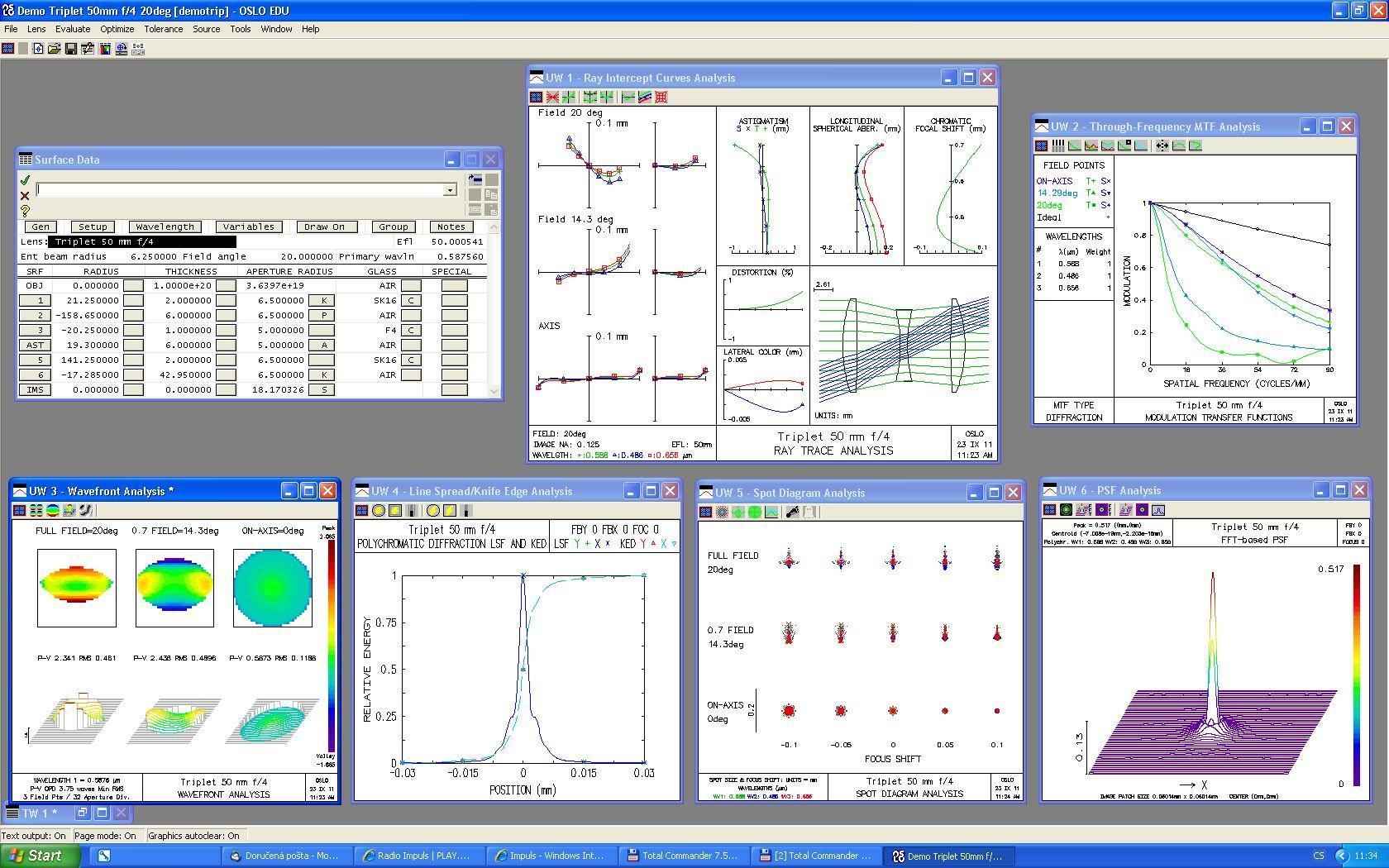 Department Of Optics Computer Lab Tina Electronic Circuit Design Software The Teaching Optical Imaging Analysis Polarization Systems And Demonstrations Methods Optimization